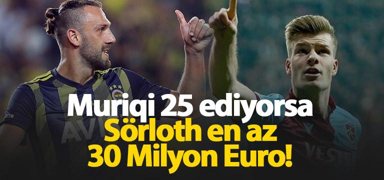 Alexander Sörloth en az 30 Milyon Euro!