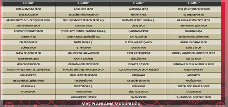TFF 2. Lig ve TFF 3. Ligde gruplar belirlendi!