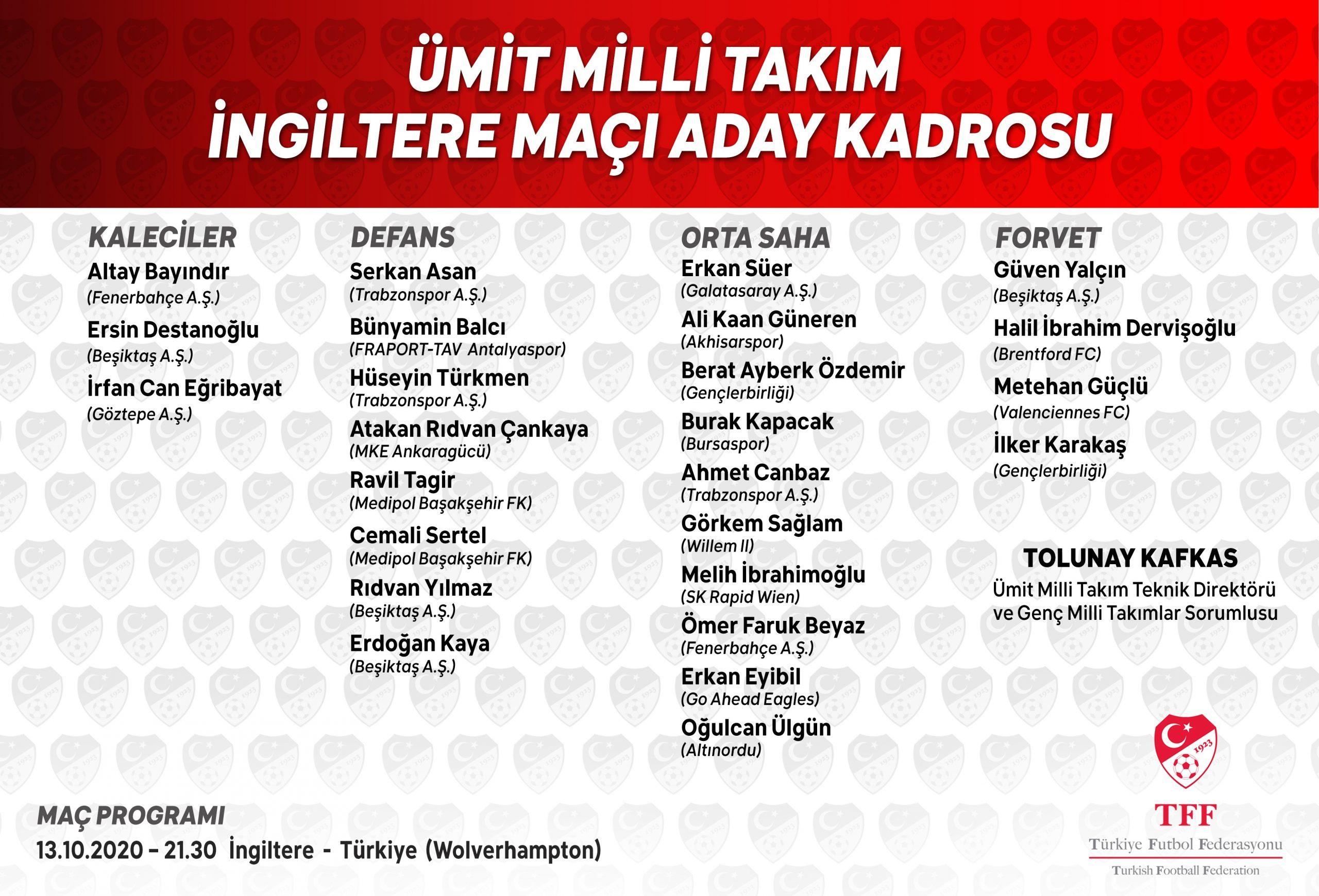 Ümit Milli Takıma Trabzonspor'dan 3 oyuncu